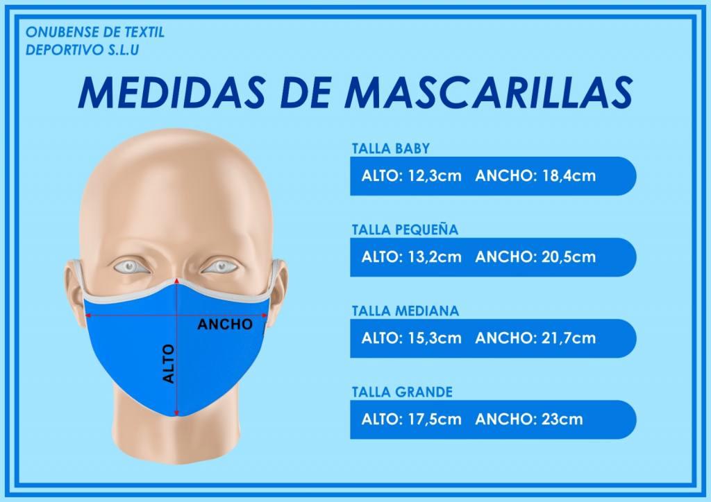 Talla y medidas de la mascarilla personalizada diseñada